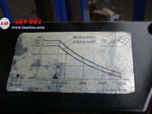 Xe nâng điện ngồi lái cũ 1.3 tấn KOMATSU FB13M-3 giá rẻ
