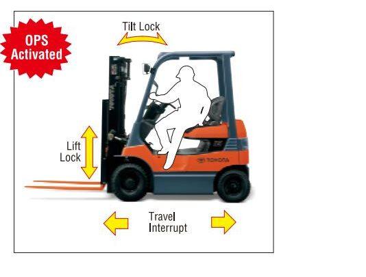 Hệ thống SAS và OPS trên xe nâng TOYOTA 1