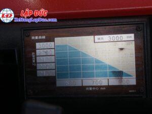 Xe nâng điện ngồi lái 3 tấn NICHIYU FB30PN-60-300 24