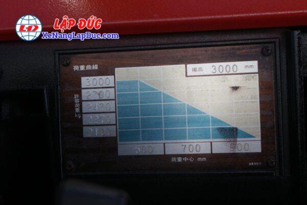Xe nâng điện ngồi lái 3 tấn NICHIYU FB30PN-60-300 12